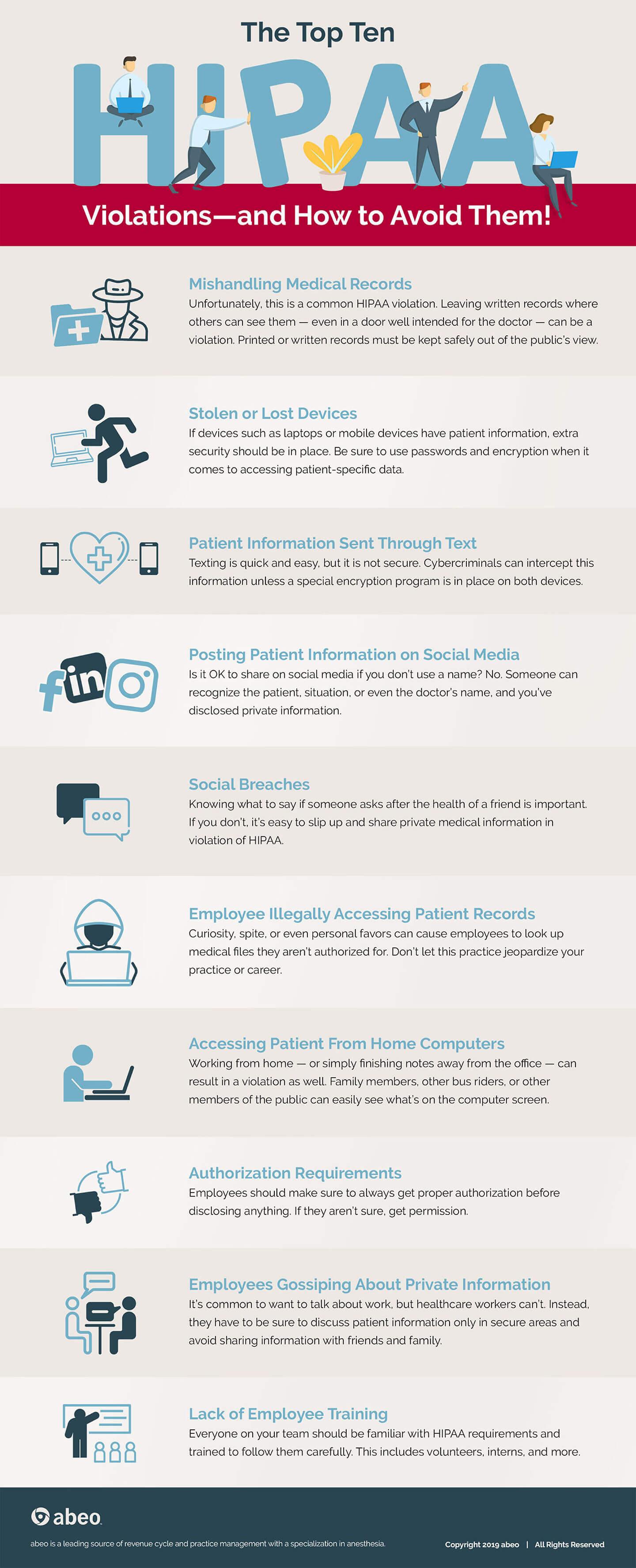 HIPAA Infographic