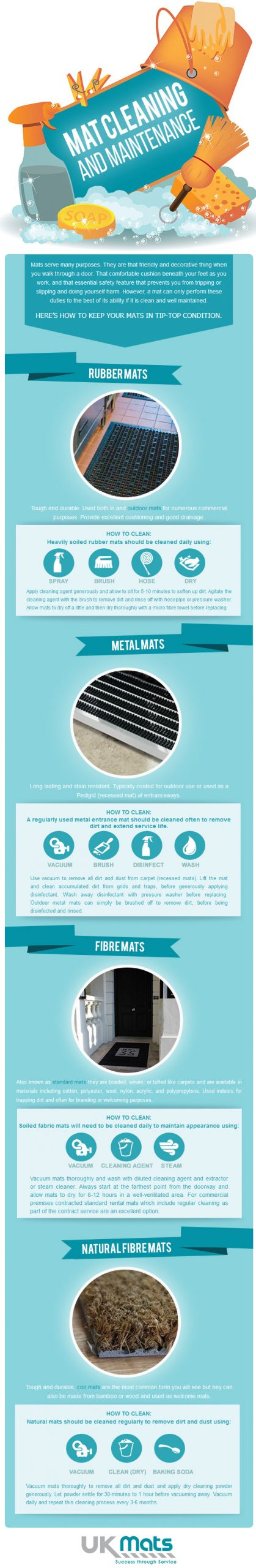 Mat Cleaning and Maintenance infographic